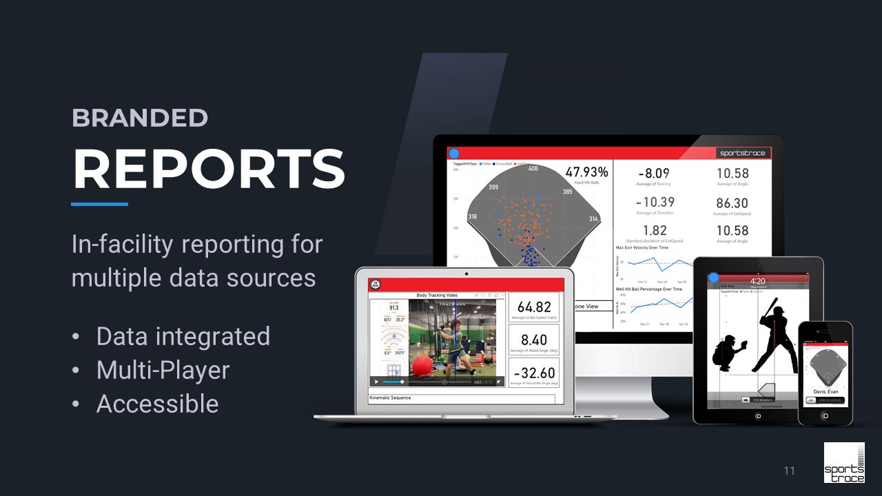SportsTrace reporting slide Facility Model