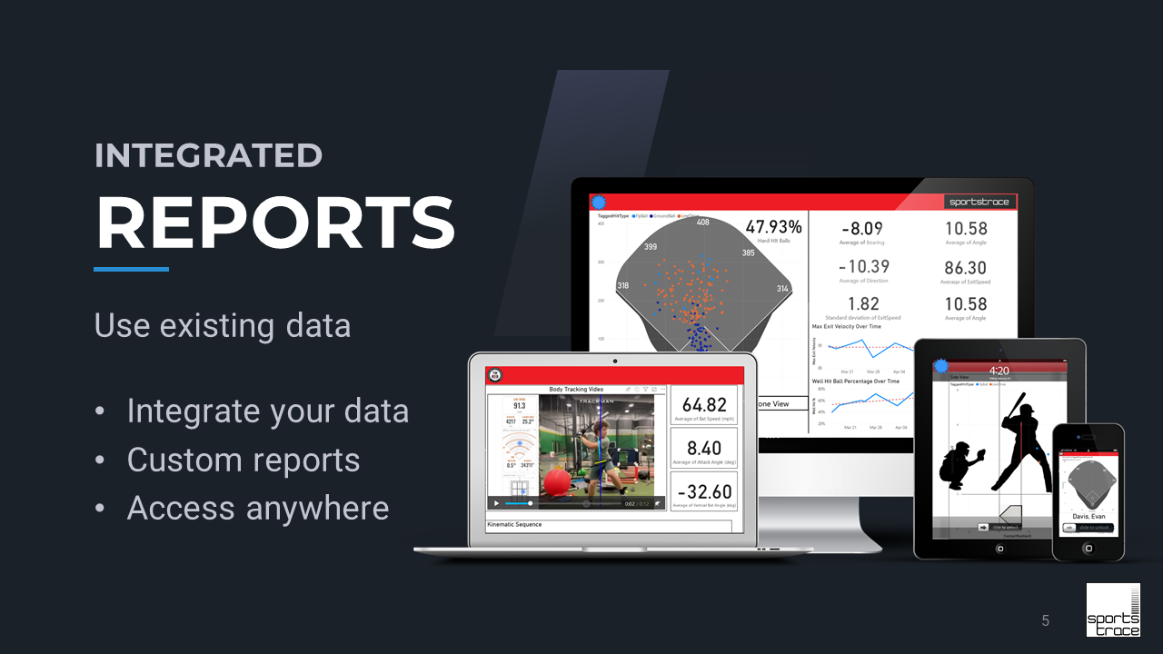SportsTrace Softball Team integrated reports